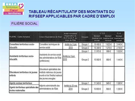 diplome secretaire medicale reconnu par l etat cadre d emploi des redacteurs 28 images des fausses offres d emploi ont 233 t 233 publi 233