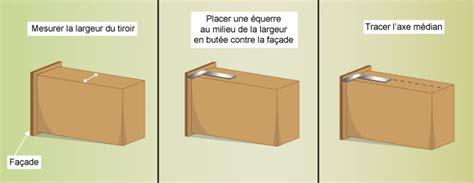 Pose De Coulisse De Tiroir by Coment Poser Des Coulisses De Tiroir Ooreka
