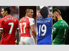 Players With Highest Shirt Sales In Premier League 2015