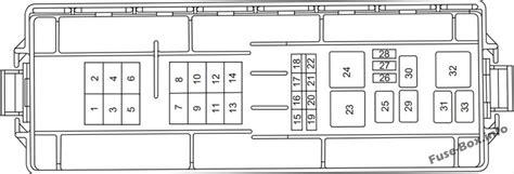 2007 Tauru Fuse Box by Fuse Box Diagrams Gt Ford Taurus 2000 2007
