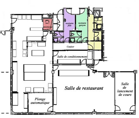 plan d une cuisine de restaurant plan de la cuisine pédagogique groupe 2 thinglink