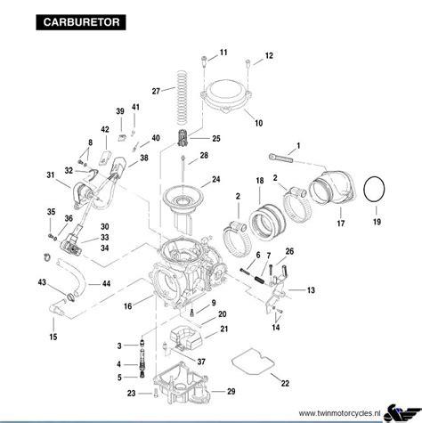 2003 Buell Blast Wiring Diagram by Buell Blast Wiring Diagram Diagrams Wiring Diagram Images