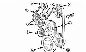 How To Reinstall Power Steering Belt In A Dodge Ram Pickup 2007 3500 5 7 Hemi  Need A Diagram