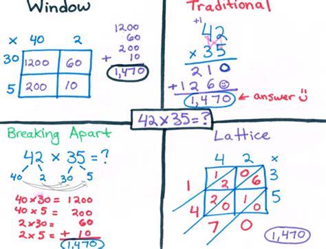 Multiplication Strategies  Spunky Doodle Education