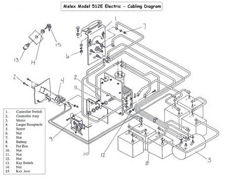 Golf Cart Wiring Diagram Free by Ez Go Wiring Diagram 36 Volt Lukaszmira And Textron