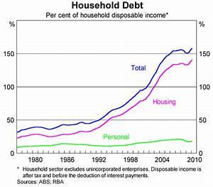 Aspects of Australia's Finances | Speeches | RBA