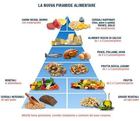 alimentazione diabetico centro medico santagostino la piramide alimentare