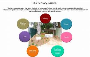 Food Gardens For Children With Special Needs