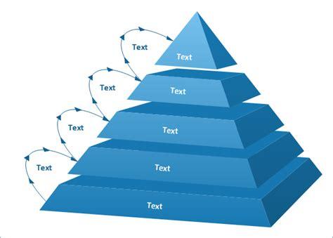 Pyramid Diagram Level