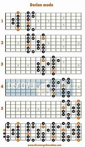 Electric Guitar String Gauge Chart 17 Best Images About Guitar Reference On Pinterest