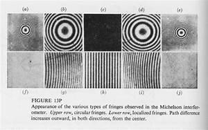 Brechungsindex Berechnen : vp i michelson interferometer ~ Themetempest.com Abrechnung