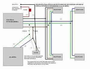Diagramas Electricos Automotrices Picture