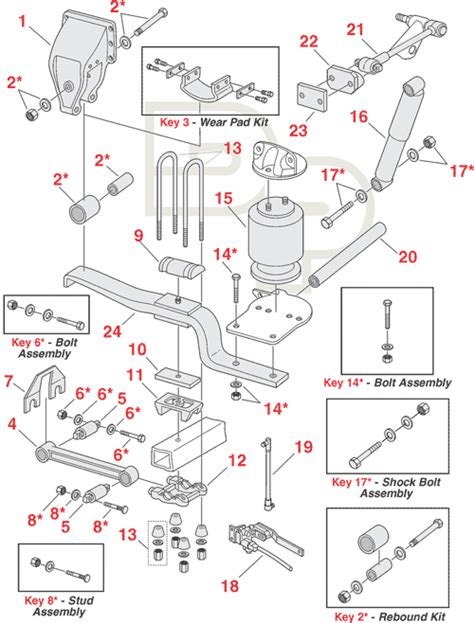 Volvo Vnl 660 Wiring Diagram by Ha 180 200 230 Ha 360 400 460 Single Tandem Axle Air