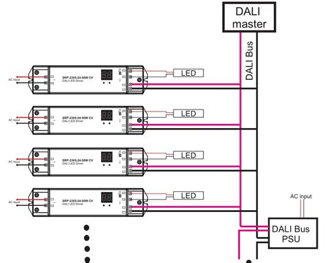 Dali Dimming Led Driver Buy