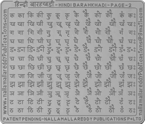 hindi alphabets aksharabhyas learn alphabets learn