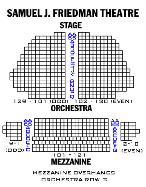 Broadway, London and Off-Broadway Seating Charts and Plans