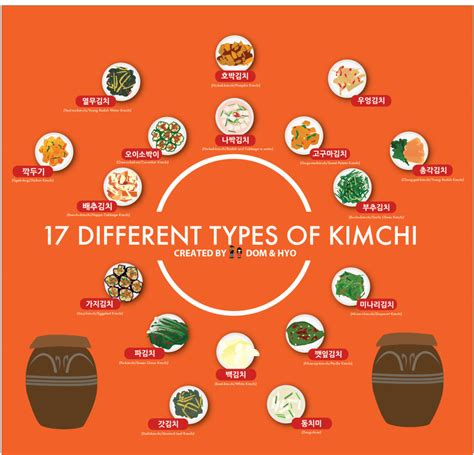 different types of cuisine 17 different types of kimchi infographic learn basic