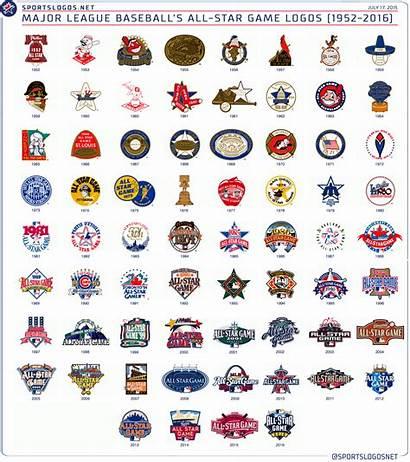 Mlb History Logos Baseball League Major Games