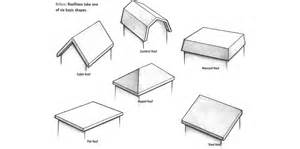 Simple Mansard Roof Styles Placement by Home Extension Roof Types Building Contractors