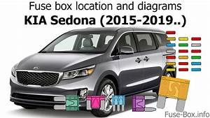Fuse Box Location And Diagrams  Kia Sedona  2015
