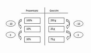 Dreisatz Berechnen : facharbeit lernpfad prozentrechnung bersicht aufgaben zur berechnung des prozentwerts rmg wiki ~ Themetempest.com Abrechnung