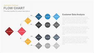 Yes No Flow Chart Template Luxury Yes No Flowchart