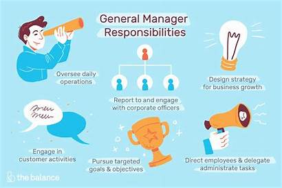 Manager General Job Skills Role Scope Responsibilities
