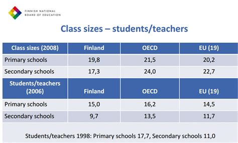 finnish education system people centre