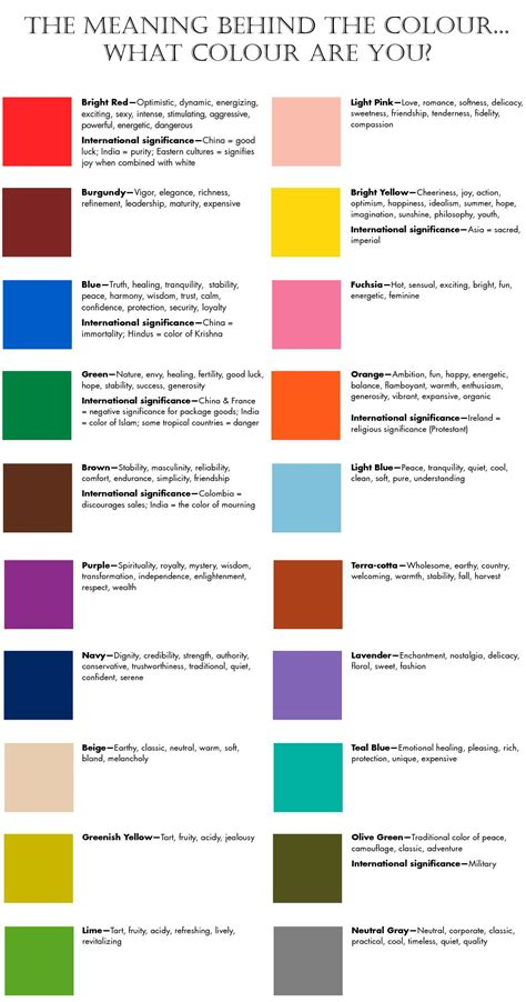 colors meaning the meaning of colours unique and new ideas color