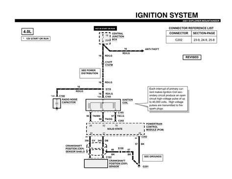 Sport Trac Wiring Diagram by I A 2001 4 0 Sohc In A Sport Trac The Customer Had
