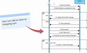 Download Gantt Chart Visual Paradigm