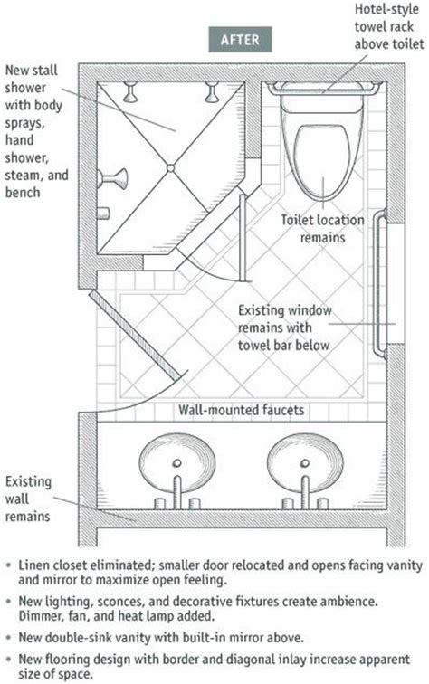 6x8 bathroom floor plan 6x8 5 bathroom layout bathrooms bathroom