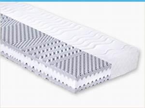 Matratze 140x220 Test : matratzen bis 70 prozent matratze online kaufen ~ Michelbontemps.com Haus und Dekorationen