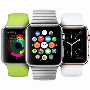 Apple Watch Help