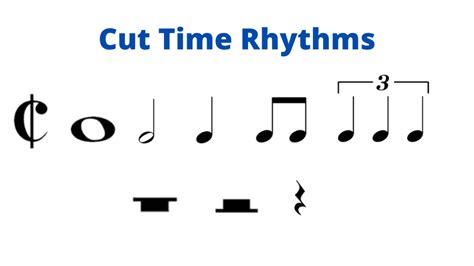 Cut time allows composers, performers, and conductors to zoom out a little bit from the score / music and get a better sense of the larger picture. Teaching Rhythm to Beginners: Rhythmic Development Made Simple - Dr. Lawson's Music Studio
