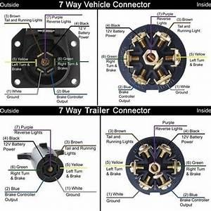 7 Pin Flat Trailer Plug