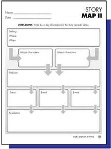 Map Story Elements Graphic Organizer