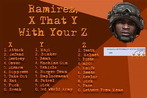 Ramirez Meme - image 40201 ramirez do everything know your meme