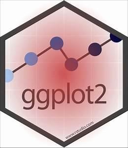 Gr U00e1ficos Con Ggplot2