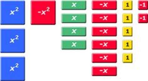 cpm algebra tiles 1000 images about algebra tiles on algebra