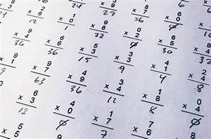 Linear Algebra for Deep Learning – Towards Data Science