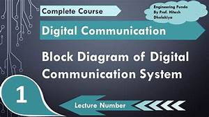 Block Diagram Of Digital Communication System With