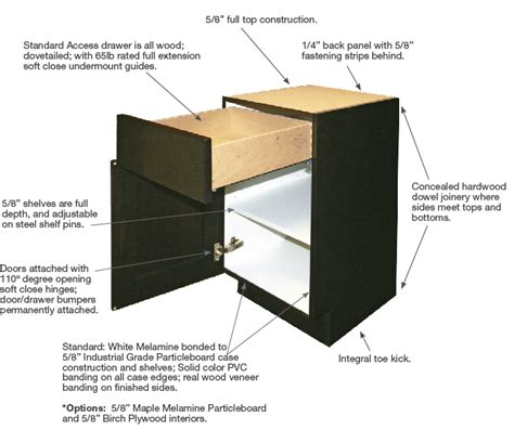 bellmont cabinets sumner washington bellmont cabinets 1600 mf cabinets