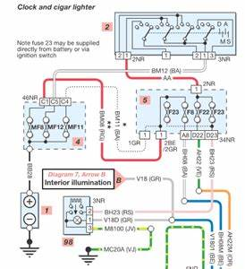 Peugeot 206 Horn Wiring Diagram