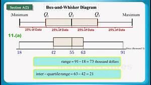 Hkdse 2014 Maths Core Paper 1 Q11  Box