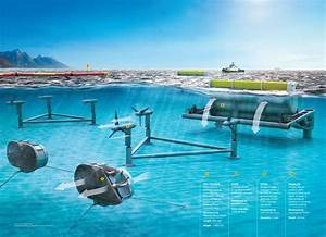 China Invests In Tidal Energy  U2013 National Geographic