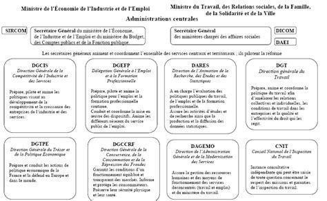 etude de marché cuisine modele questionnaire etude de marche restauration document