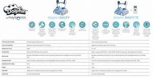 Comparatif Robot Piscine : robot de piscine dolphin nauty tc chariot et t l commande ~ Melissatoandfro.com Idées de Décoration
