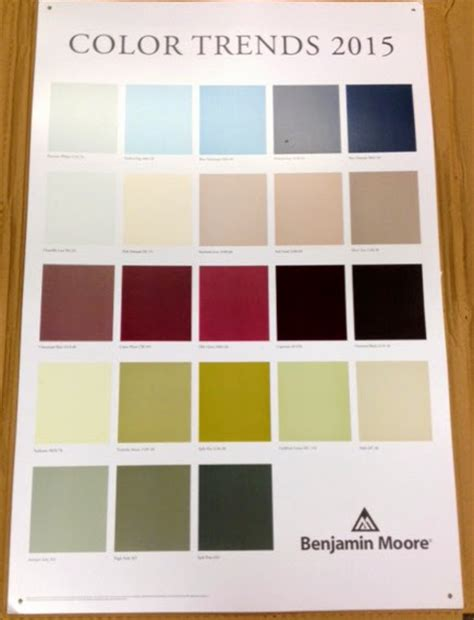 paint colour 2015 in uk factory paint decorating benjamin moore 2015 color trends