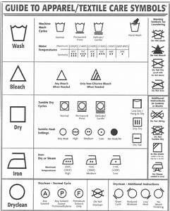 care label symbology on your printed fabric label or woven With clothing care label template